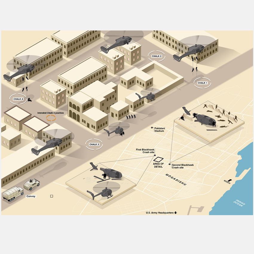 Isometric Black Hawk Down graphic from the infographic creator