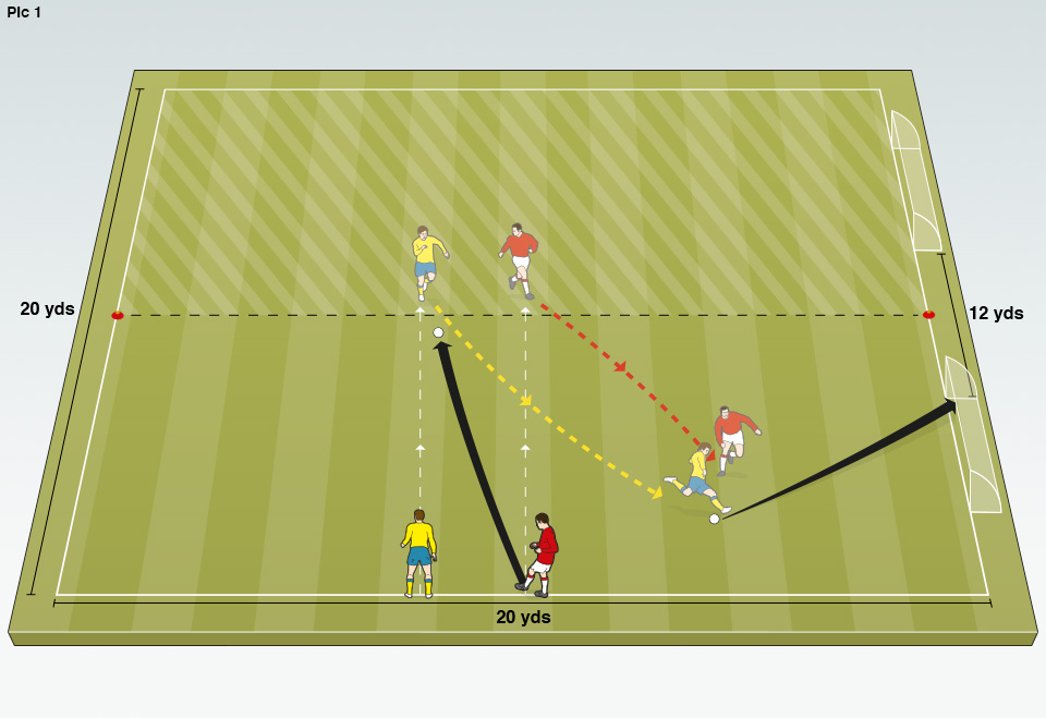 Shooting football drill graphic