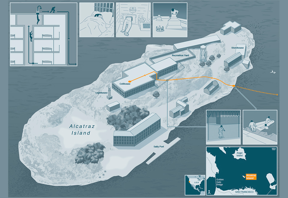 Escape from Alcatraz infographic