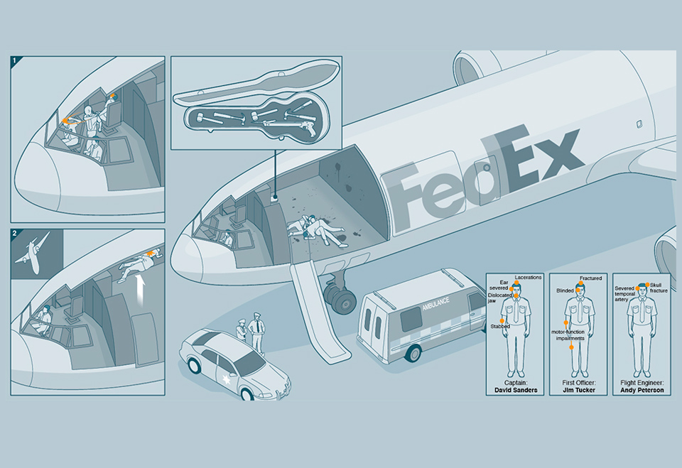 Hijacking of a Fed-Ex DC1030 infographic