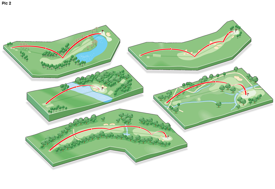 Sport infographic Golf holes