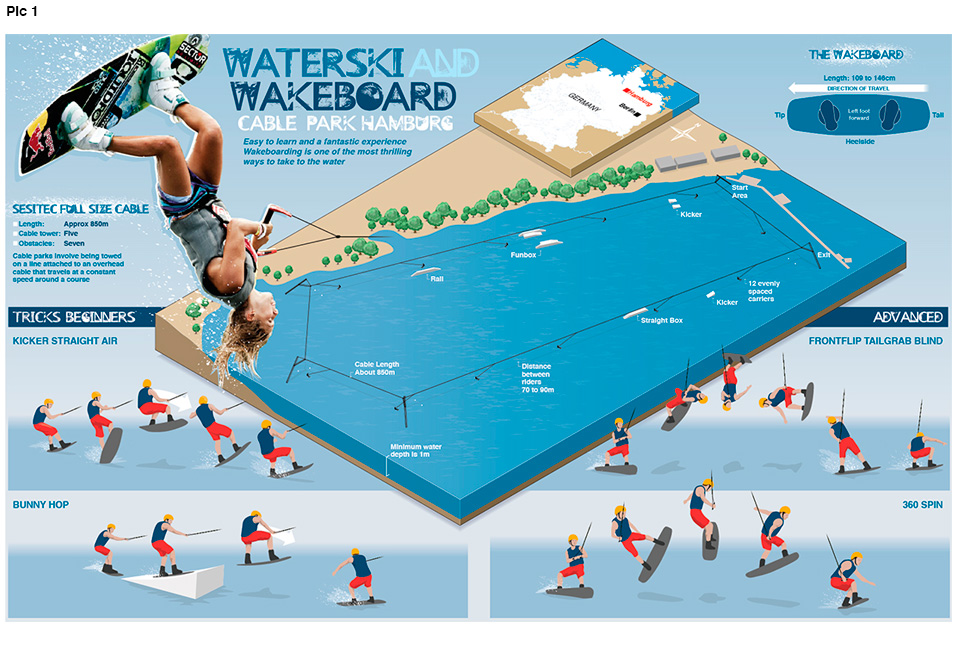Sport infographic wake boarding