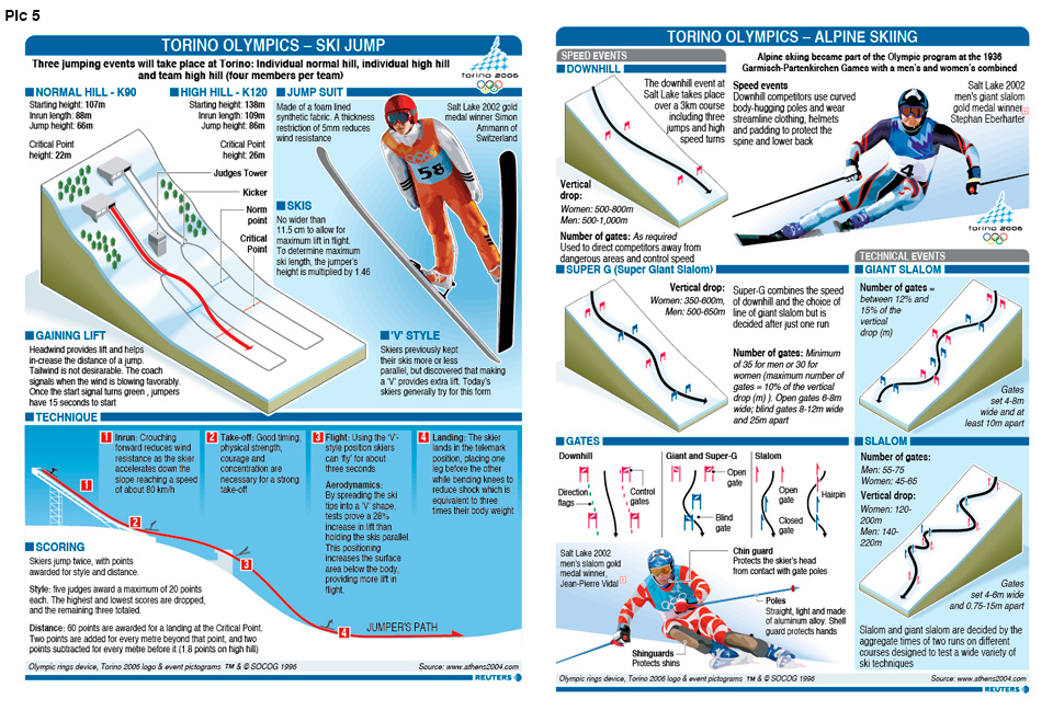 Ski jump and Alpine Ski Graphics