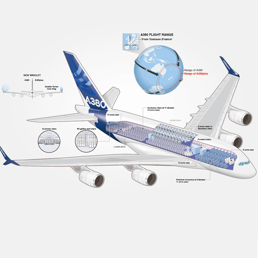 Airbus A380 Plus Infographic